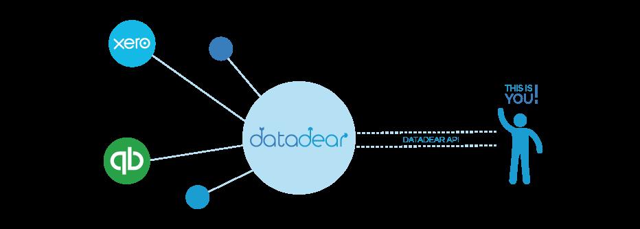DataDear API - DataDear Excel Add In for Xero and QuickBooks